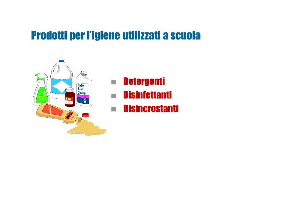 Prodotti per l'igiene utilizzati a scuola Detergenti Disinfettanti Disincrostanti