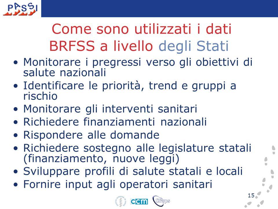 15 Come sono utilizzati i dati BRFSS a livello degli Stati Monitorare i pregressi verso gli obiettivi di salute nazionali Identificare le priorità, tr