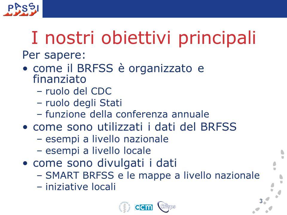 3 I nostri obiettivi principali Per sapere: come il BRFSS è organizzato e finanziato –ruolo del CDC –ruolo degli Stati –funzione della conferenza annu
