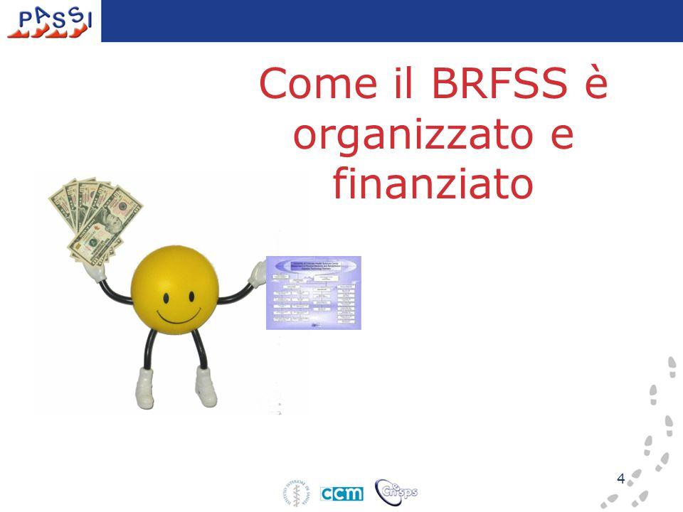 4 Come il BRFSS è organizzato e finanziato