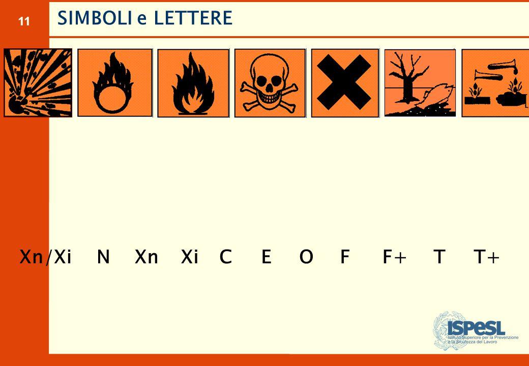 11 SIMBOLI e LETTERE EOFF+TT+Xn Xi C NXn/Xi