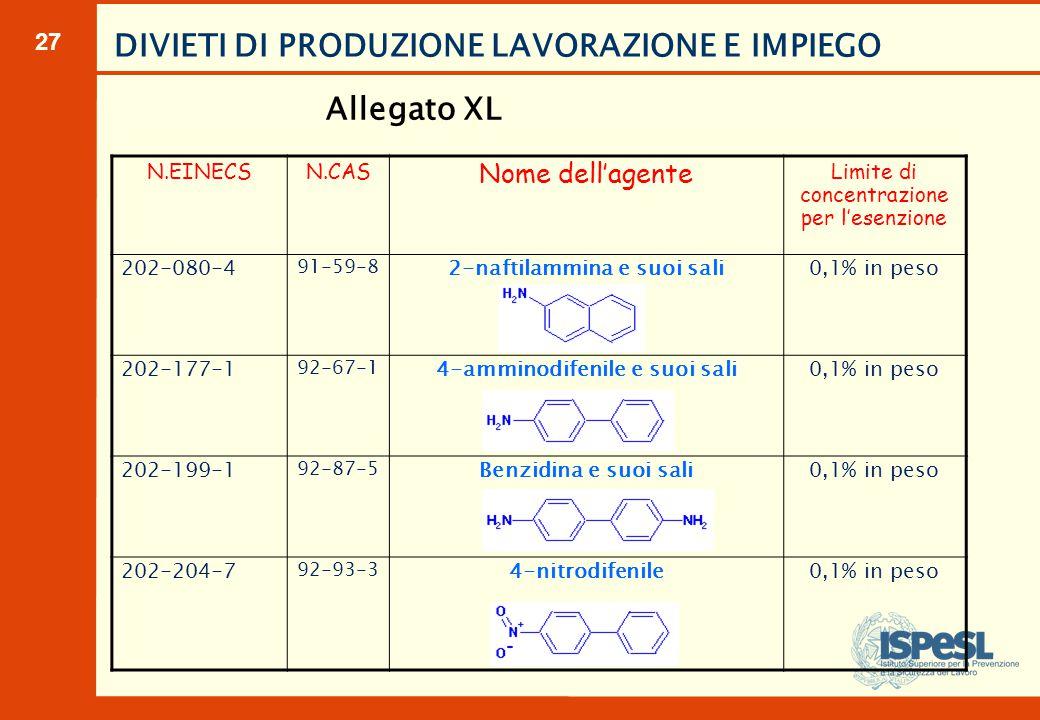 27 N.EINECSN.CAS Nome dell'agente Limite di concentrazione per l'esenzione 202-080-4 91-59-8 2-naftilammina e suoi sali0,1% in peso 202-177-1 92-67-1