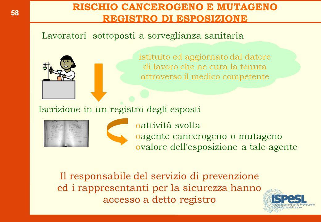 58 RISCHIO CANCEROGENO E MUTAGENO REGISTRO DI ESPOSIZIONE Lavoratori sottoposti a sorveglianza sanitaria Iscrizione in un registro degli esposti oatti