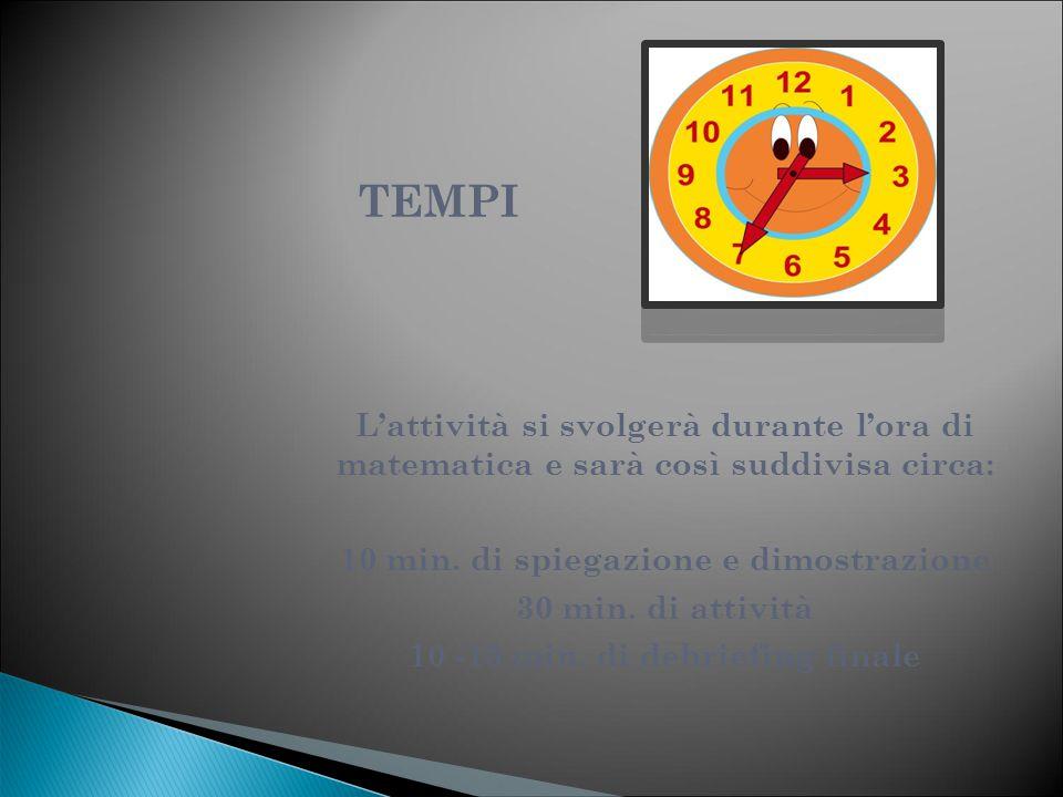 TEMPI L'attività si svolgerà durante l'ora di matematica e sarà così suddivisa circa: 10 min. di spiegazione e dimostrazione 30 min. di attività 10 -1