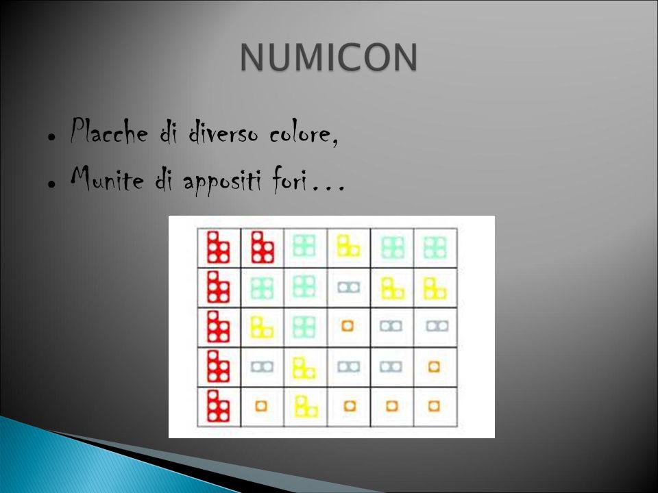 La conoscenza dei numeri e delle frazioni E' importante che i bambini conoscano i numeri, sappiano contare, riconoscerli e rappresentarli.