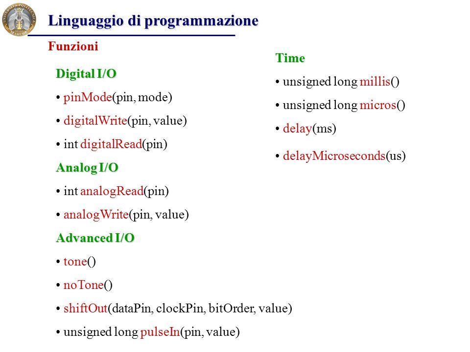 Digital I/O pinMode(pin, mode) digitalWrite(pin, value) int digitalRead(pin) Analog I/O int analogRead(pin) analogWrite(pin, value) Advanced I/O tone(