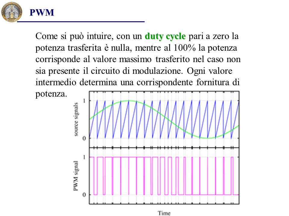 duty cycle Come si può intuire, con un duty cycle pari a zero la potenza trasferita è nulla, mentre al 100% la potenza corrisponde al valore massimo t