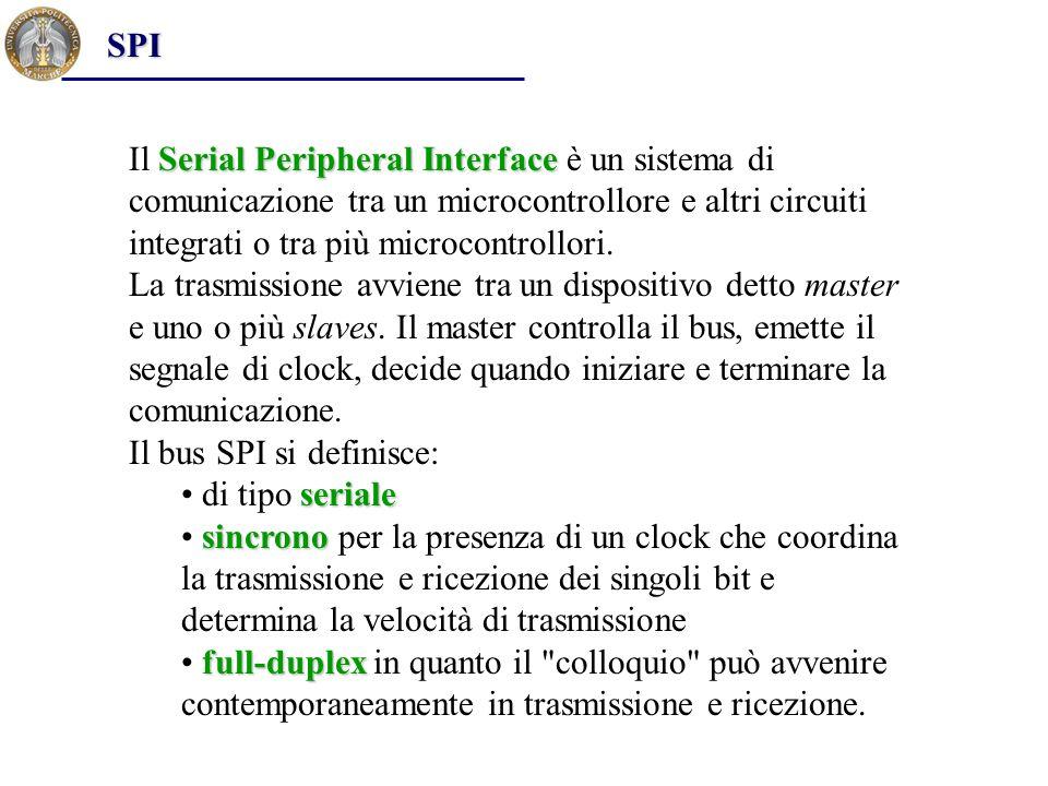 Serial Peripheral Interface Il Serial Peripheral Interface è un sistema di comunicazione tra un microcontrollore e altri circuiti integrati o tra più