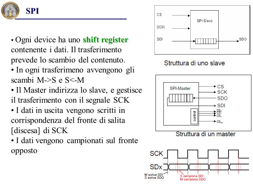 shift register Ogni device ha uno shift register contenente i dati. Il trasferimento prevede lo scambio del contenuto. In ogni trasferimeno avvengono