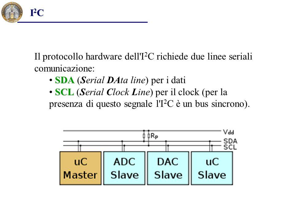 Il protocollo hardware dell'I 2 C richiede due linee seriali comunicazione: SDA SDA (Serial DAta line) per i dati SCL SCL (Serial Clock Line) per il c
