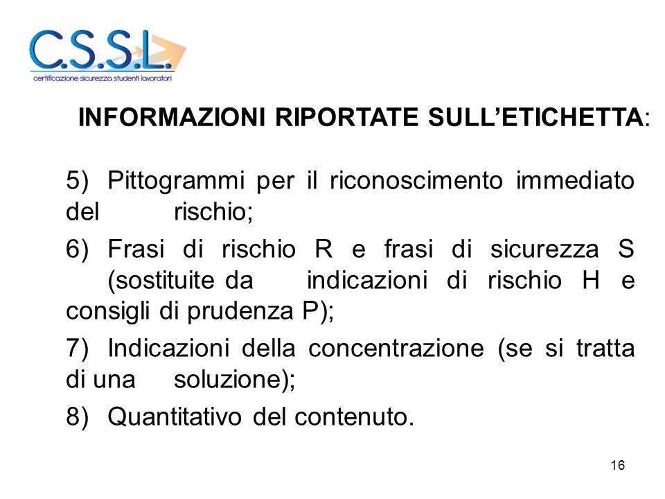 16 5)Pittogrammi per il riconoscimento immediato del rischio; 6)Frasi di rischio R e frasi di sicurezza S (sostituite da indicazioni di rischio H e co