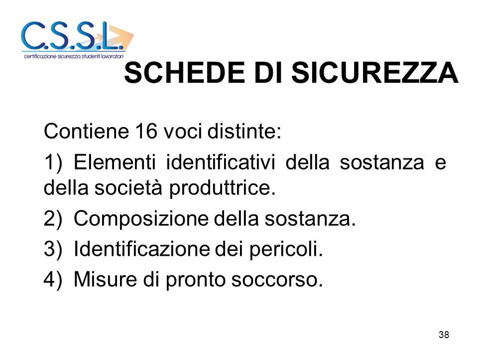 38 Contiene 16 voci distinte: 1)Elementi identificativi della sostanza e della società produttrice. 2)Composizione della sostanza. 3)Identificazione d