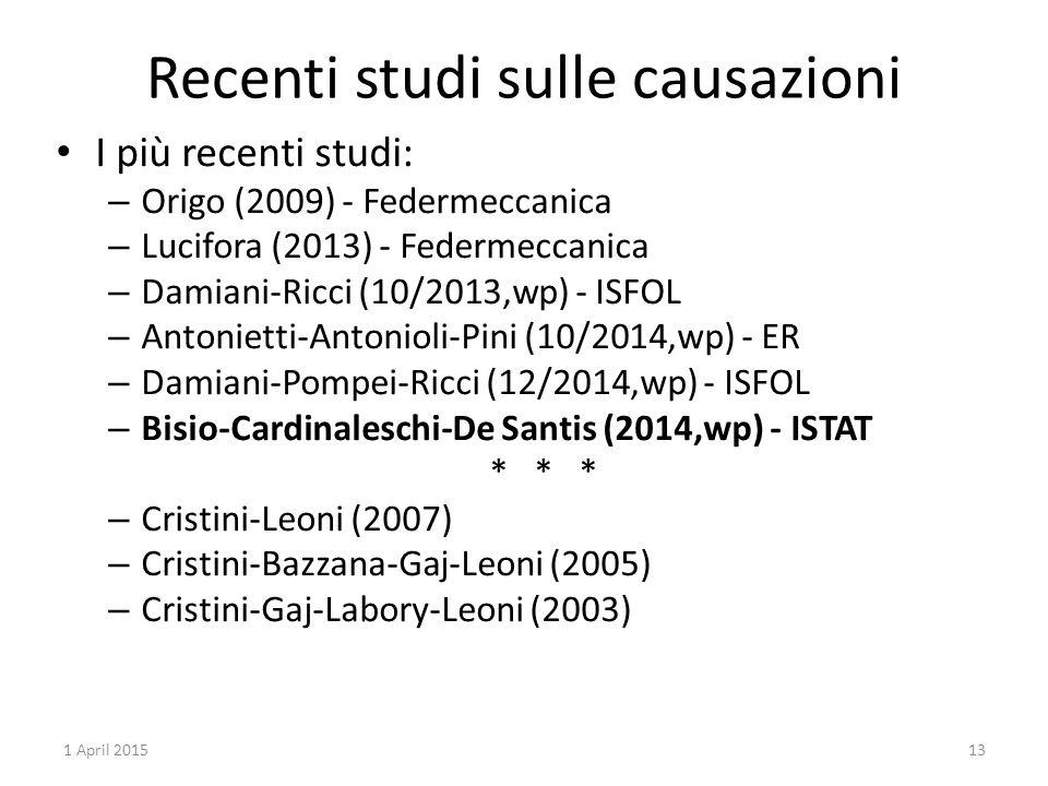 Recenti studi sulle causazioni I più recenti studi: – Origo (2009) - Federmeccanica – Lucifora (2013) - Federmeccanica – Damiani-Ricci (10/2013,wp) - ISFOL – Antonietti-Antonioli-Pini (10/2014,wp) - ER – Damiani-Pompei-Ricci (12/2014,wp) - ISFOL – Bisio-Cardinaleschi-De Santis (2014,wp) - ISTAT * * * – Cristini-Leoni (2007) – Cristini-Bazzana-Gaj-Leoni (2005) – Cristini-Gaj-Labory-Leoni (2003) 1 April 201513