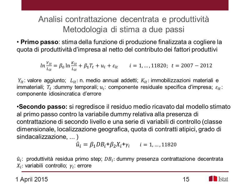 Analisi contrattazione decentrata e produttività Metodologia di stima a due passi 1 April 201515