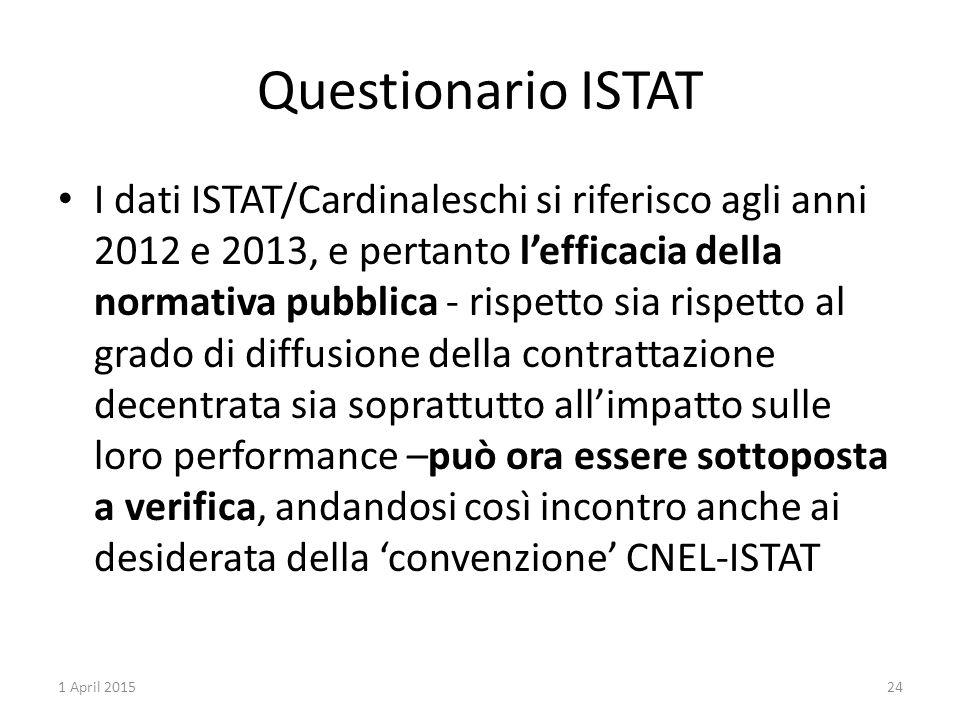 Questionario ISTAT I dati ISTAT/Cardinaleschi si riferisco agli anni 2012 e 2013, e pertanto l'efficacia della normativa pubblica - rispetto sia rispe