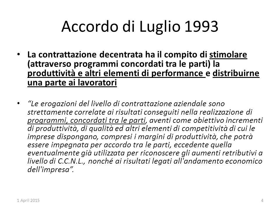 Accordo Interconfederale del 15 aprile 2009 Lo schema del 1993 viene riconfermato il premio variabile sarà calcolato con riferimento ai risultati conseguiti nella realizzazione di programmi, concordati fra le parti, aventi come obiettivo incrementi di produttività, di qualità, di redditività, di efficacia, di innovazione, di efficienza organizzativa ed altri elementi rilevanti ai fini del miglioramento della competitività aziendale nonché ai risultati legati all'andamento economico dell'impresa 1 April 20155