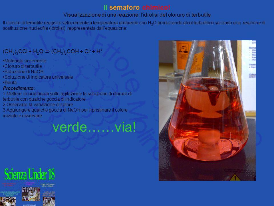 Il semaforo chimico! Visualizzazione di una reazione: l'idrolisi del cloruro di terbutile Il cloruro di terbutile reagisce velocemente a temperatura a