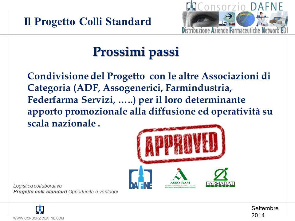WWW.CONSORZIODAFNE.COM Prossimi passi Prossimi passi Condivisione del Progetto con le altre Associazioni di Categoria (ADF, Assogenerici, Farmindustri