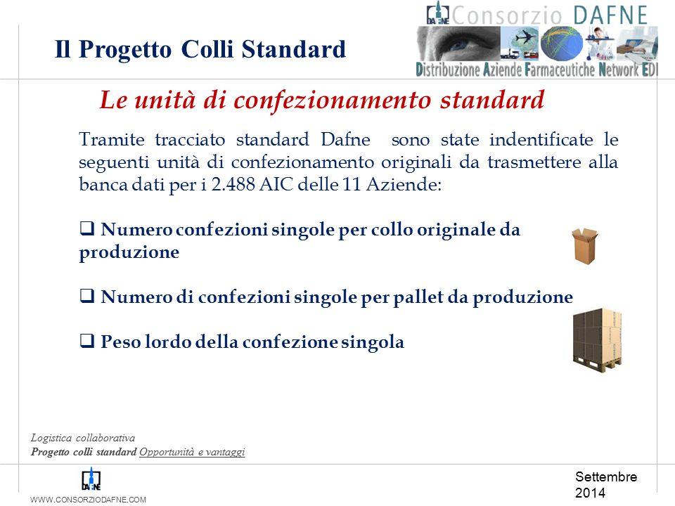 WWW.CONSORZIODAFNE.COM Le unità di confezionamento standard Tramite tracciato standard Dafne sono state indentificate le seguenti unità di confezionam
