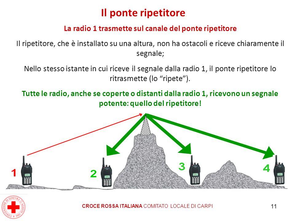 11 Il ponte ripetitore CROCE ROSSA ITALIANA COMITATO LOCALE DI CARPI La radio 1 trasmette sul canale del ponte ripetitore Il ripetitore, che è install