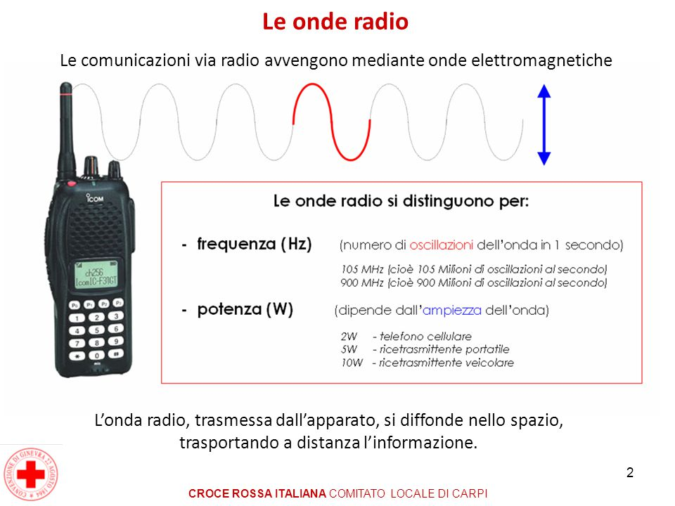 2 Le onde radio CROCE ROSSA ITALIANA COMITATO LOCALE DI CARPI Le comunicazioni via radio avvengono mediante onde elettromagnetiche L'onda radio, trasm