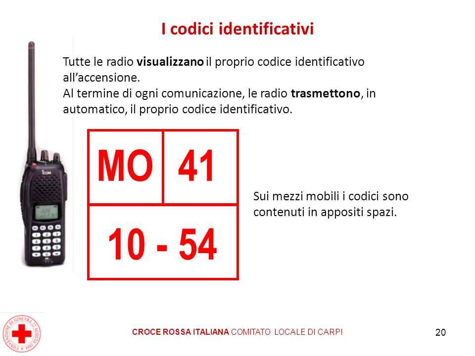 20 I codici identificativi CROCE ROSSA ITALIANA COMITATO LOCALE DI CARPI Tutte le radio visualizzano il proprio codice identificativo all'accensione.