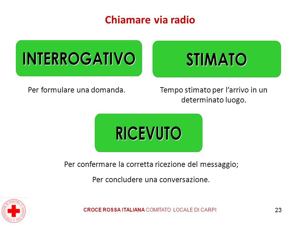 23 Chiamare via radio CROCE ROSSA ITALIANA COMITATO LOCALE DI CARPI Per formulare una domanda.Tempo stimato per l'arrivo in un determinato luogo. Per