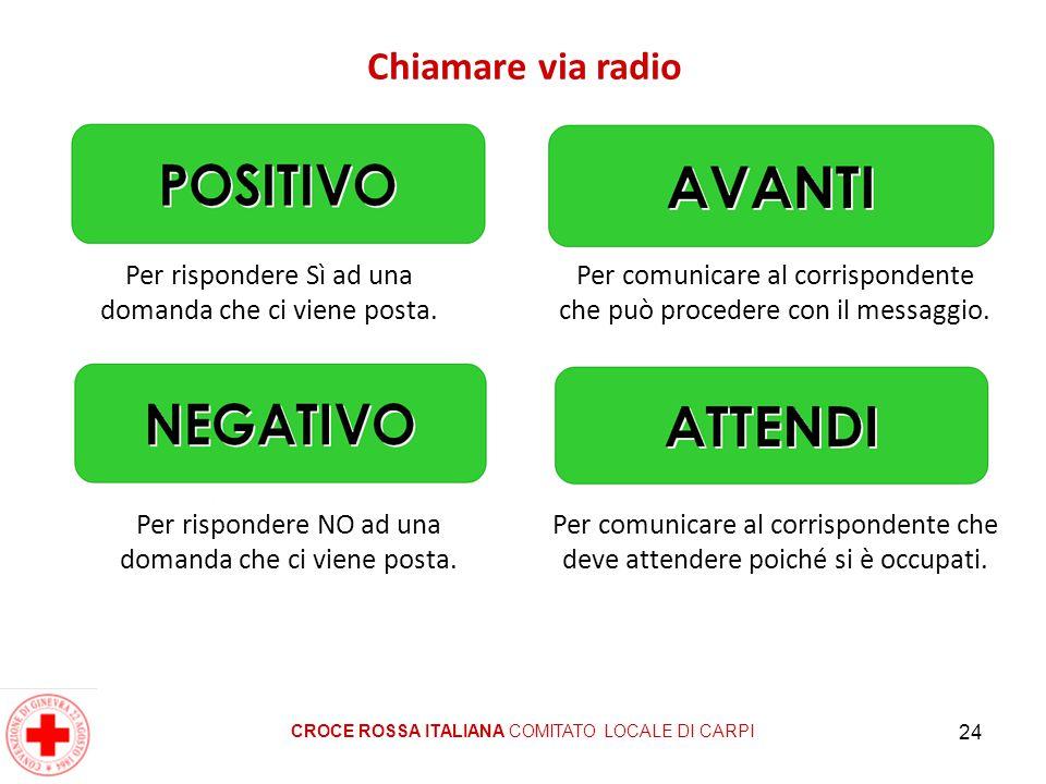 24 Chiamare via radio CROCE ROSSA ITALIANA COMITATO LOCALE DI CARPI Per rispondere Sì ad una domanda che ci viene posta. Per rispondere NO ad una doma