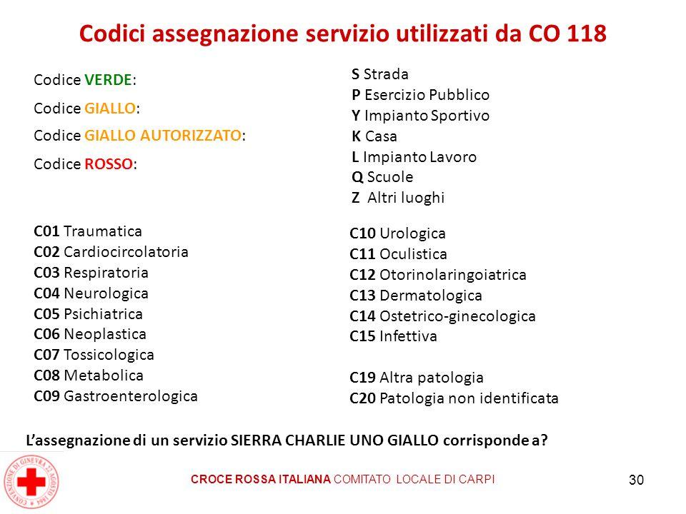 30 Codice VERDE: Codice GIALLO: Codice GIALLO AUTORIZZATO: Codice ROSSO: CROCE ROSSA ITALIANA COMITATO LOCALE DI CARPI C01 Traumatica C02 Cardiocircol