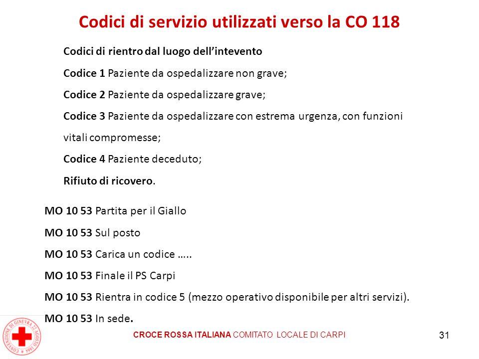 31 Codici di servizio utilizzati verso la CO 118 CROCE ROSSA ITALIANA COMITATO LOCALE DI CARPI Codici di rientro dal luogo dell'intevento Codice 1 Paz