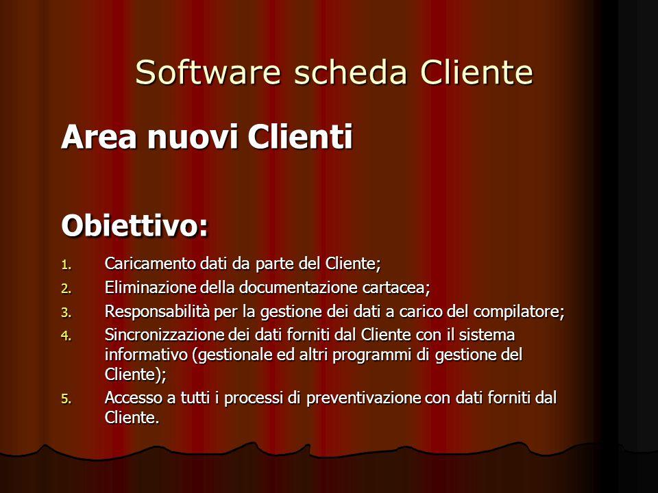 Software scheda Cliente Area nuovi Clienti Obiettivo: 1. Caricamento dati da parte del Cliente; 2. Eliminazione della documentazione cartacea; 3. Resp