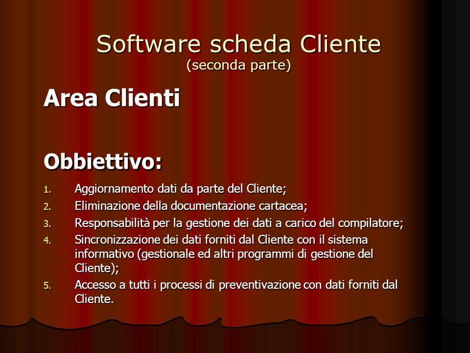 Software scheda Cliente (seconda parte) Area Clienti Obbiettivo: 1. Aggiornamento dati da parte del Cliente; 2. Eliminazione della documentazione cart