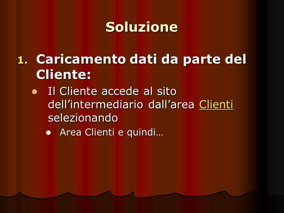 Soluzione 1. Caricamento dati da parte del Cliente: Il Cliente accede al sito dell'intermediario dall'area Clienti selezionando Il Cliente accede al s