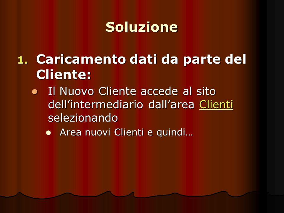 Soluzione 1. Caricamento dati da parte del Cliente: Il Nuovo Cliente accede al sito dell'intermediario dall'area Clienti selezionando Il Nuovo Cliente