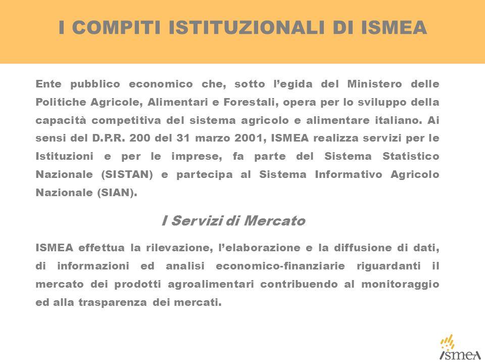 I COMPITI ISTITUZIONALI DI ISMEA Ente pubblico economico che, sotto l'egida del Ministero delle Politiche Agricole, Alimentari e Forestali, opera per lo sviluppo della capacità competitiva del sistema agricolo e alimentare italiano.