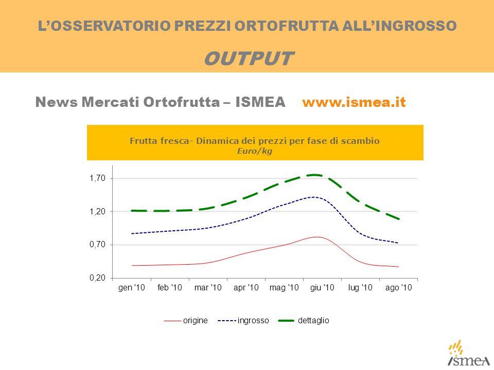 L'OSSERVATORIO PREZZI ORTOFRUTTA ALL'INGROSSO OUTPUT News Mercati Ortofrutta – ISMEA www.ismea.it