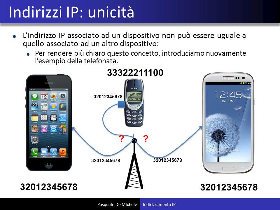 Pasquale De Michele Indirizzi IP: unicità Indirizzamento IP 32012345678 33322211100 32012345678 ?? L'indirizzo IP associato ad un dispositivo non può