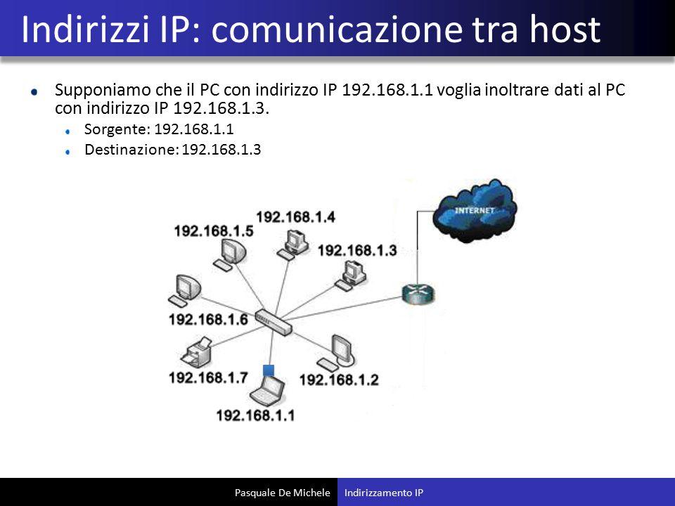 Pasquale De Michele Supponiamo che il PC con indirizzo IP 192.168.1.1 voglia inoltrare dati al PC con indirizzo IP 192.168.1.3.