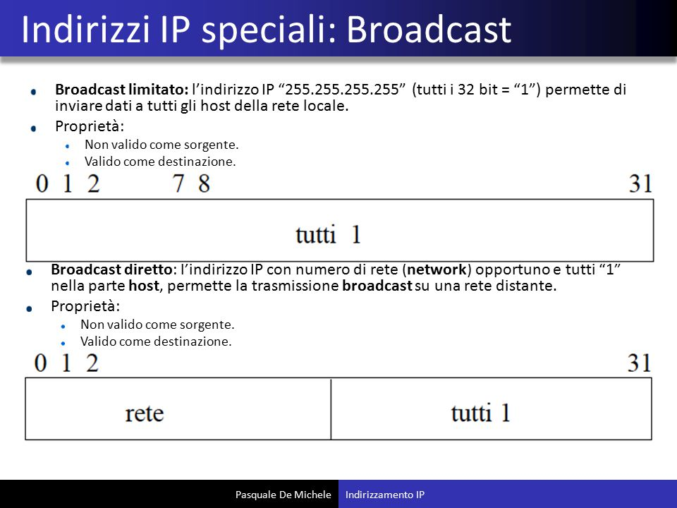 Pasquale De Michele Broadcast limitato: l'indirizzo IP 255.255.255.255 (tutti i 32 bit = 1 ) permette di inviare dati a tutti gli host della rete locale.