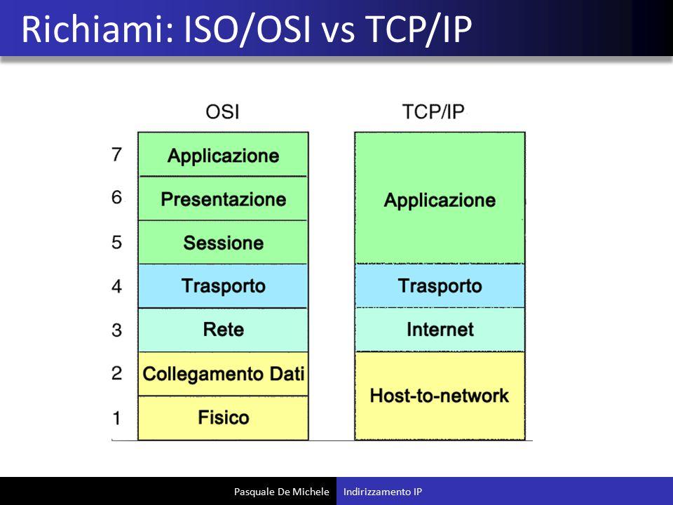 Pasquale De Michele Indirizzo IP Richiami: ISO/OSI vs TCP/IP Indirizzamento IP