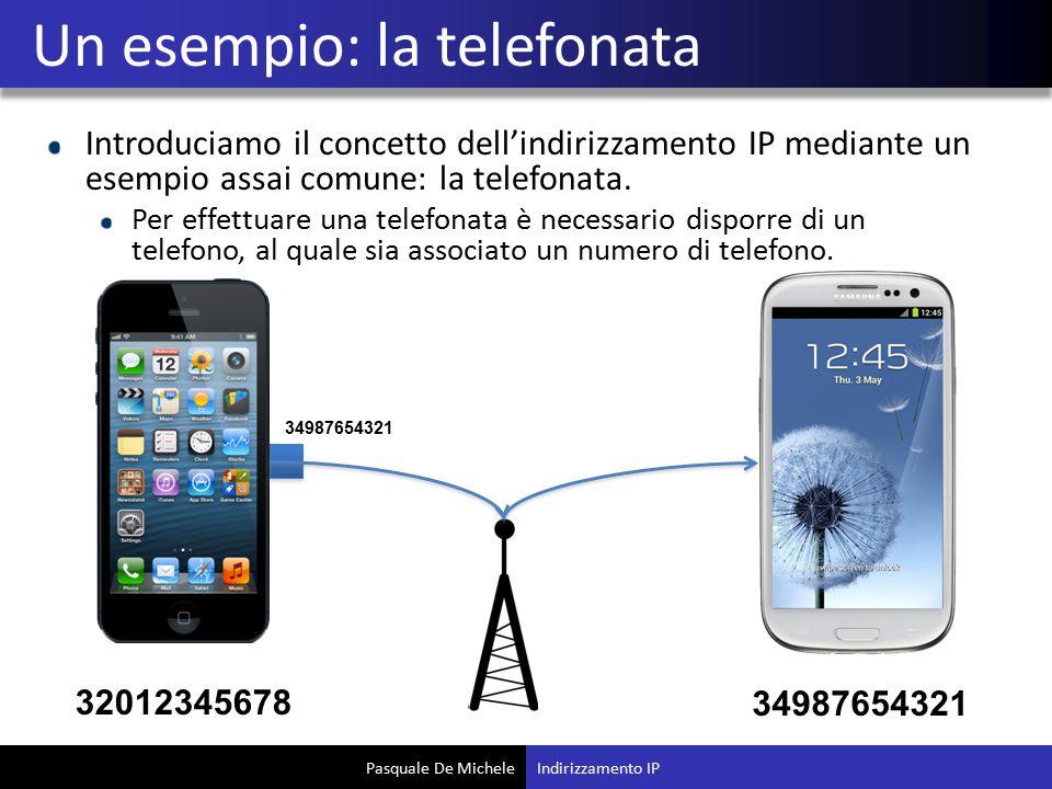 Pasquale De Michele Introduciamo il concetto dell'indirizzamento IP mediante un esempio assai comune: la telefonata. Per effettuare una telefonata è n