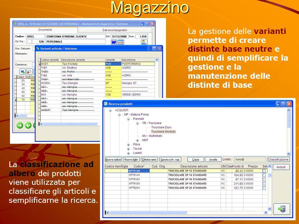 Magazzino La gestione delle varianti permette di creare distinte base neutre e quindi di semplificare la gestione e la manutenzione delle distinte di
