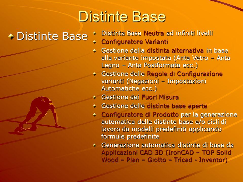 Distinte Base Distinta Base Neutra ad infiniti livelli Configuratore Varianti Gestione della distinta alternativa in base alla variante impostata (Ant