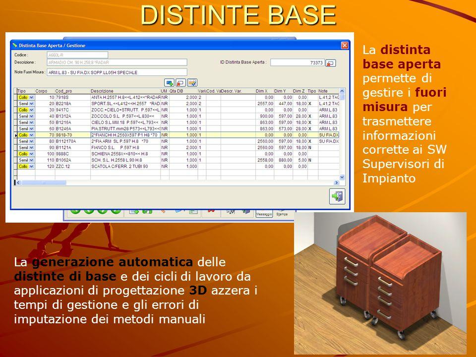 DISTINTE BASE La distinta base aperta permette di gestire i fuori misura per trasmettere informazioni corrette ai SW Supervisori di Impianto La genera