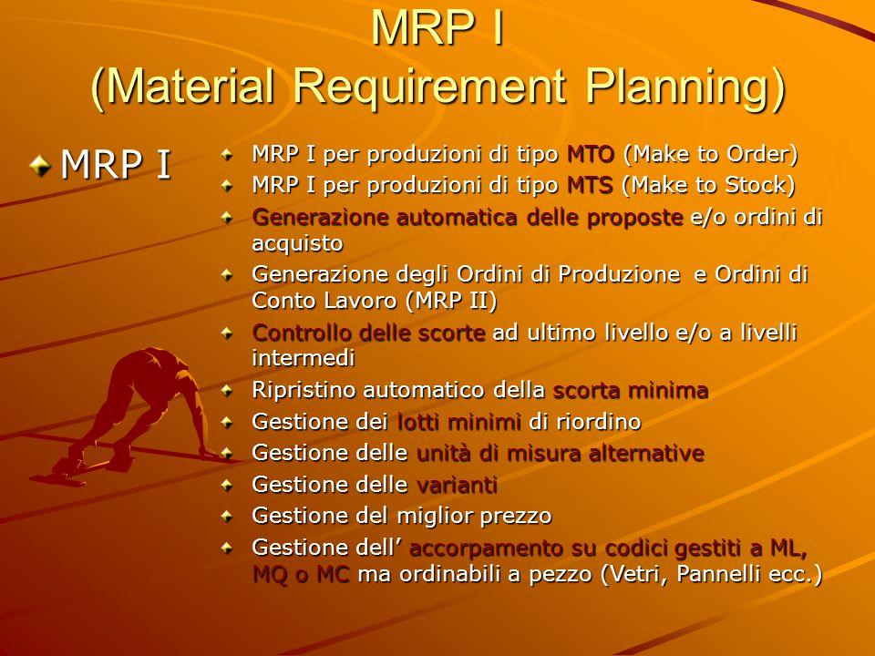 MRP I (Material Requirement Planning) MRP I MRP I per produzioni di tipo MTO (Make to Order) MRP I per produzioni di tipo MTS (Make to Stock) Generazi