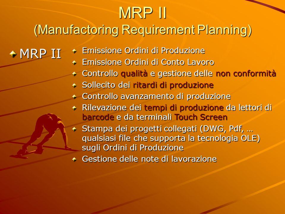 MRP II (Manufactoring Requirement Planning) MRP II Emissione Ordini di Produzione Emissione Ordini di Conto Lavoro Controllo qualità e gestione delle