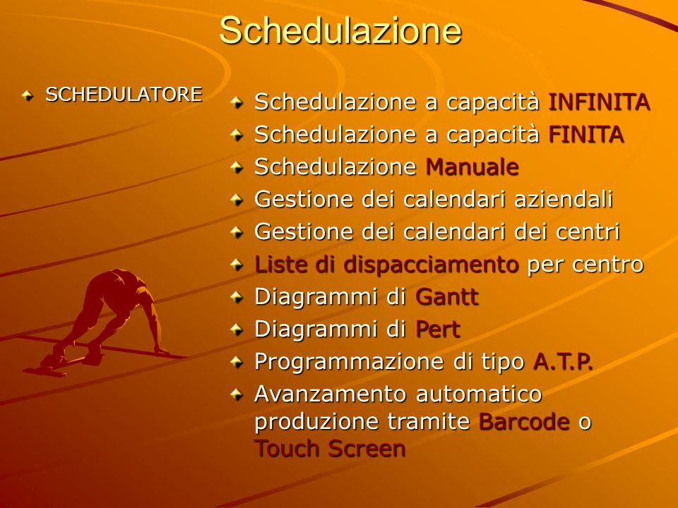 Schedulazione SCHEDULATORE Schedulazione a capacità INFINITA Schedulazione a capacità FINITA Schedulazione Manuale Gestione dei calendari aziendali Ge