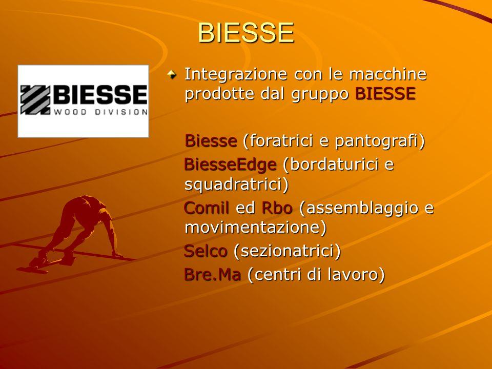 BIESSE Integrazione con le macchine prodotte dal gruppo BIESSE Biesse (foratrici e pantografi) BiesseEdge (bordaturici e squadratrici) BiesseEdge (bor