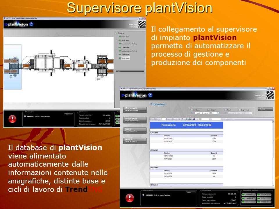 Supervisore plantVision Il collegamento al supervisore di impianto plantVision permette di automatizzare il processo di gestione e produzione dei comp