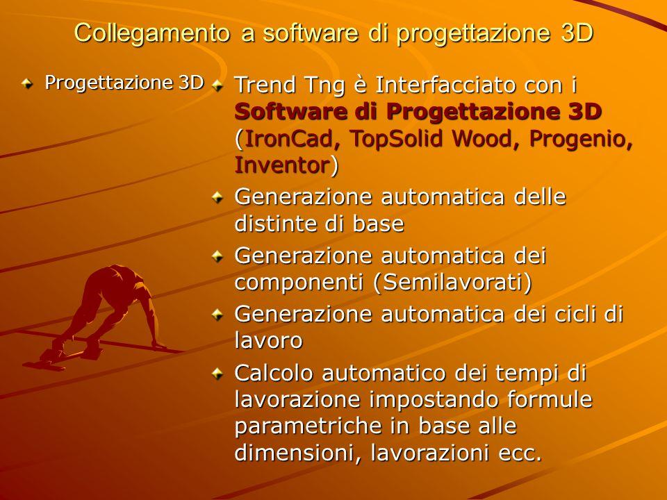 Collegamento a software di progettazione 3D Progettazione 3D Trend Tng è Interfacciato con i Software di Progettazione 3D (IronCad, TopSolid Wood, Pro